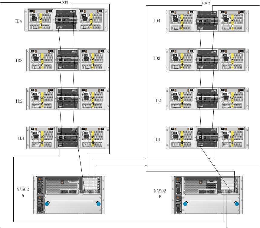 Netapp metro cluster | Blog on