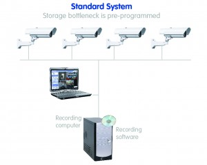 Standard-System_300dpi