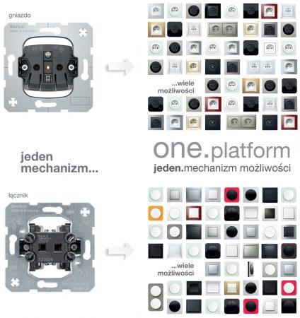 ONE.platform hager